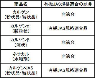 FAQ有機JAS適合表.jpg