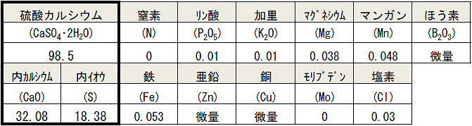 neocal_seibun.jpg